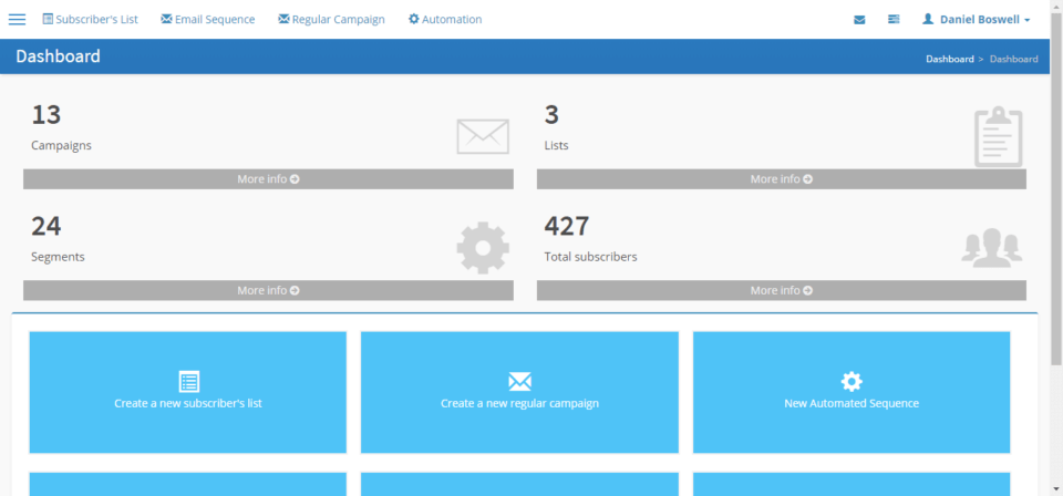 BuilderAll Review Mailing Boss Dashboard