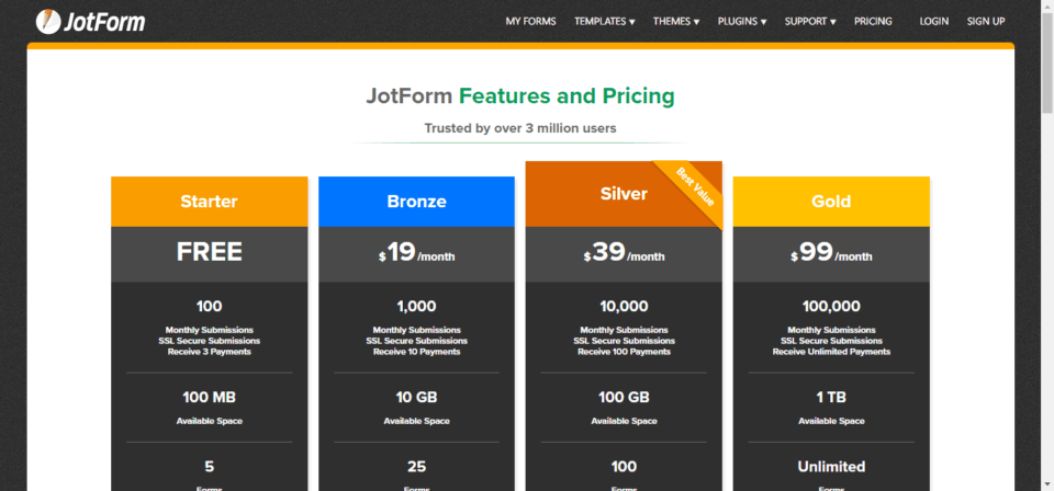 JotForm Review: Pricing