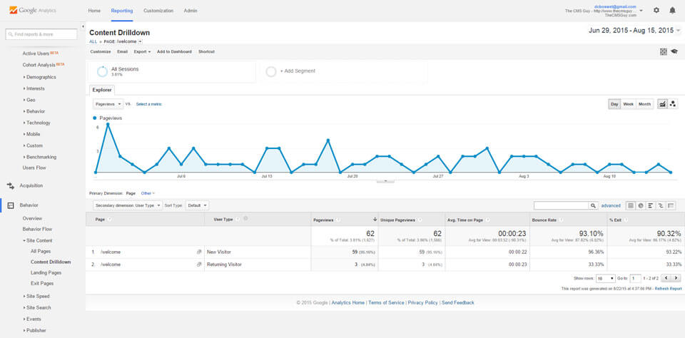 welcome-page-google-analytics